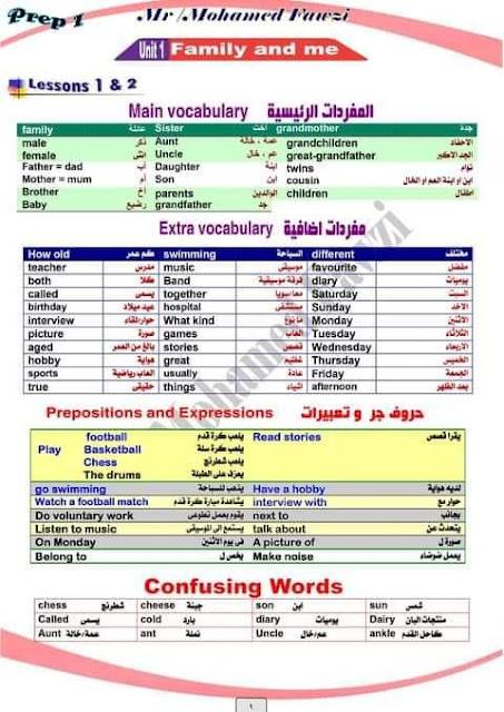 لغة انجليزية الصف الأول الإعدادى الترم الأول