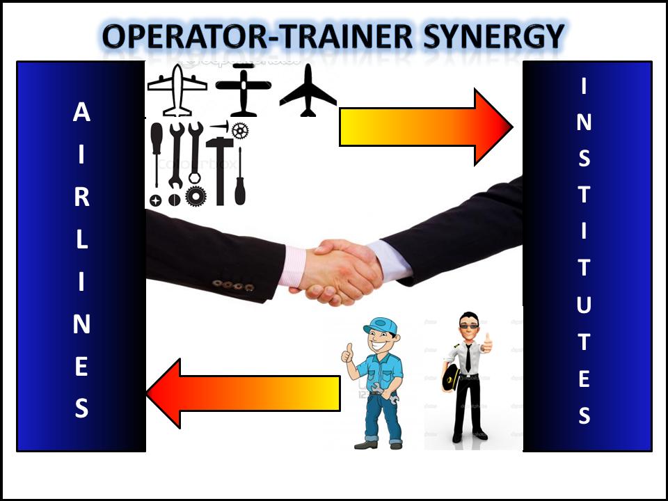 Schematic of Proposed Operator-Trainer Consortium