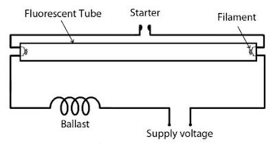 Circuit Diagram of fluorescent Lamp