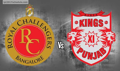 RCB vs KXIP Today IPL 2017 Match prediction
