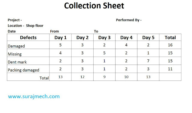 Collection sheet