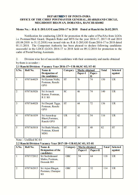 jharkhand circle LGO exam result