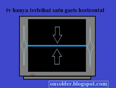 Cara Memperbaiki TV  CRT Satu Garis Horizontal