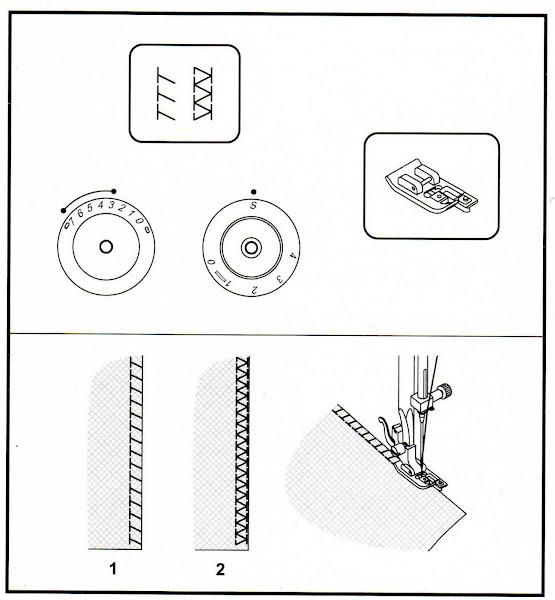 Fileteado en la industria textil y confección