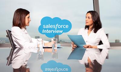 salesforce-Interview