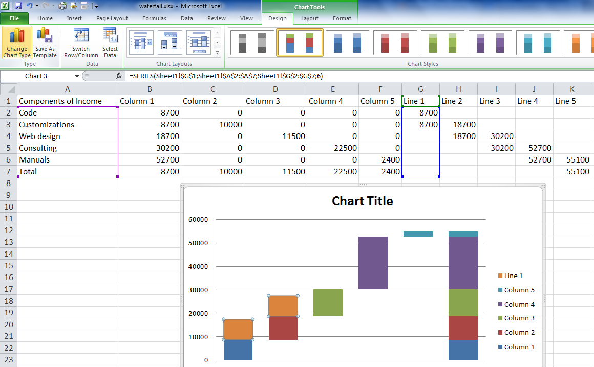 Waterfall Graph Excel Template