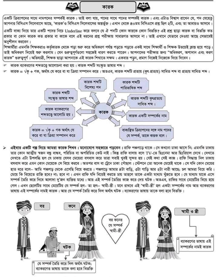 বাংলা ২য় পত্র (কারক) PDF ফাইল | সম্পূর্ণ অধ্যায়