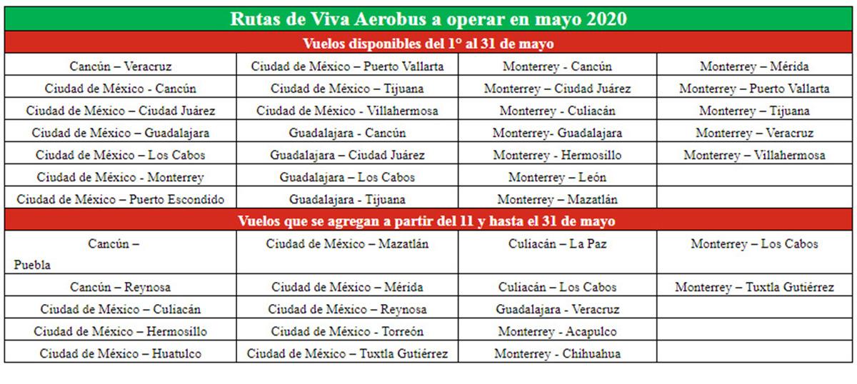 RUTAS VIVA AEROBUS OPERARÁ MAYO 02