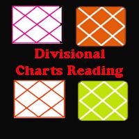 Divisional charts predictions
