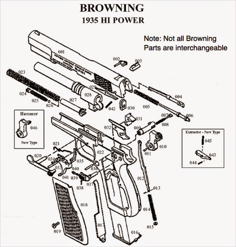 Ask A Firearms Question: Firearm Forum Question: Browning