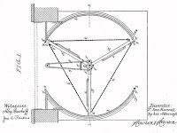 Theophilus Van Kannel, Penemu Pintu Putar