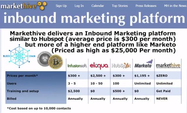 inbound marketing platform