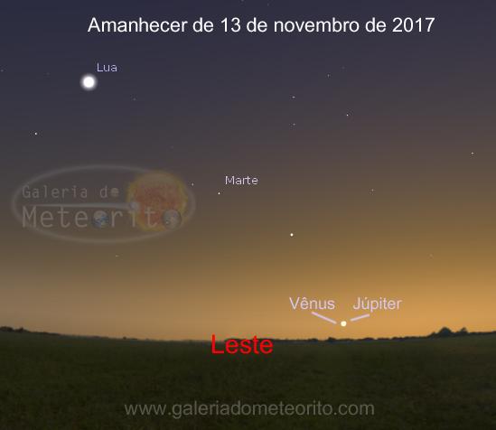 conjunção Vênus e Júpiter - 13 de novembro de 2017