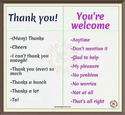 Simple ways of teaching the English language