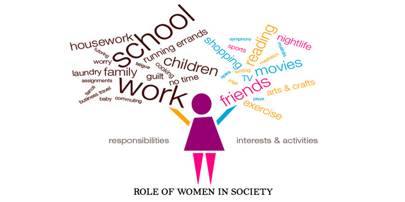 the role of men and women We all play a role in solving this problem, and we're moving in the right direction  complicated problems require complex solutions the way i.