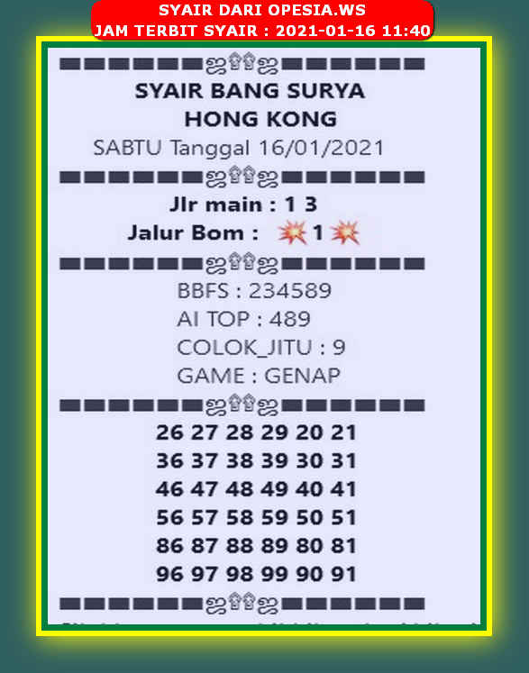 Result Sydney Jayatogel : result, sydney, jayatogel, Master