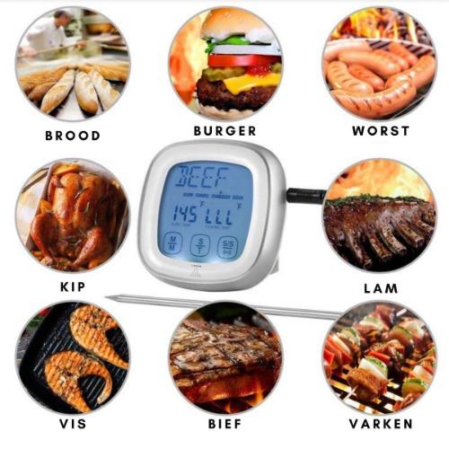 Vleesthermometer Lorem