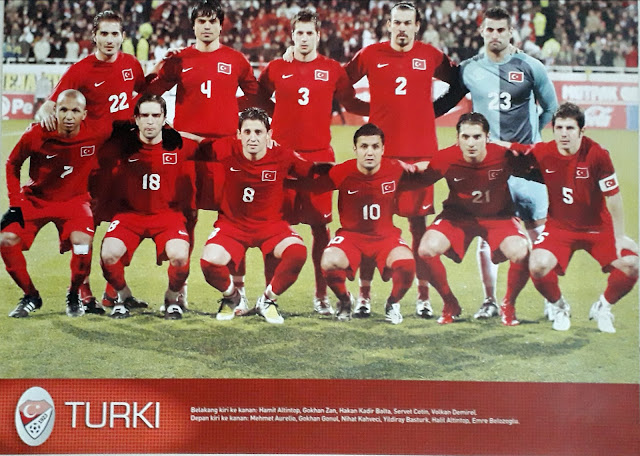 TURKEY FOOTBALL TEAM SQUAD 2007