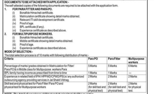 IPH Recruitment 2020 HP IPH Department Recruitment 148 Posts Apply Now
