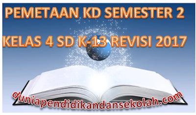 Pemetaan KD Kelas 4 SD Semester 2 K-13 Revisi 2017 Tema 6-9