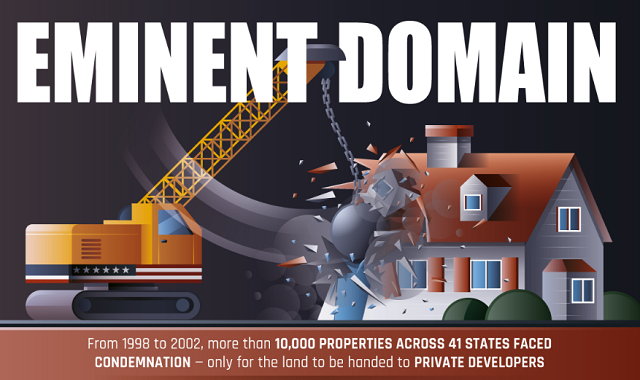 Eminent Domain: Knowing Your Rights