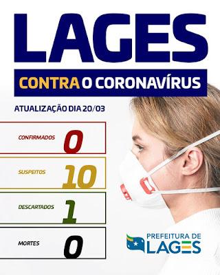 Lages contra o coronavírus