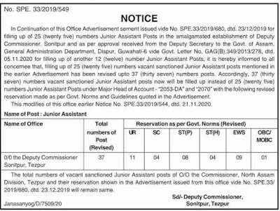 DC Office Sonitpur, Tezpur Recruitment 2020