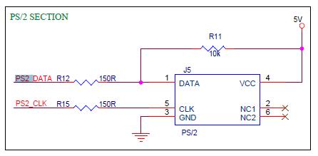 PS/2 Keypad Interfacing with Cortex-M3 - Embedded Laboratory