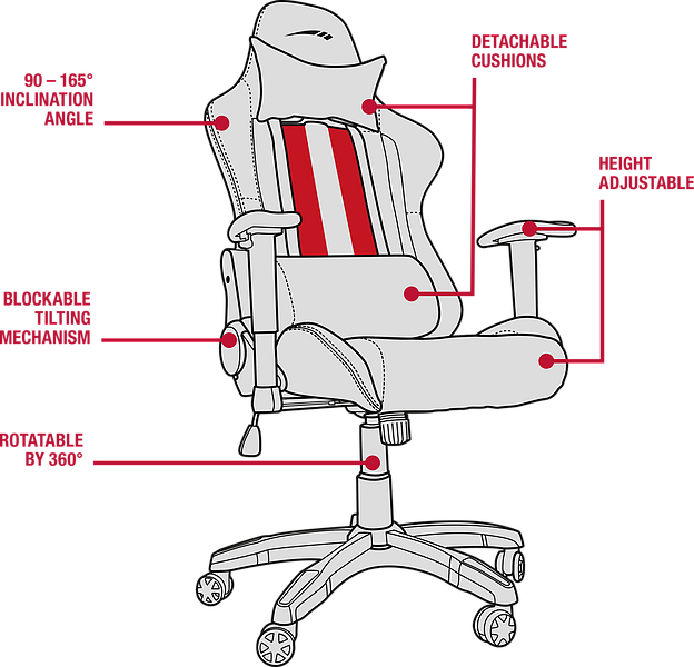Best Gaming Chairs For 2021