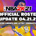 NBA 2K21 OFFICIAL ROSTER UPDATE 04.21.21 LATEST TRANSACTIONS
