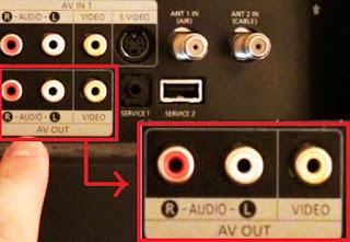 Output AV pada TV