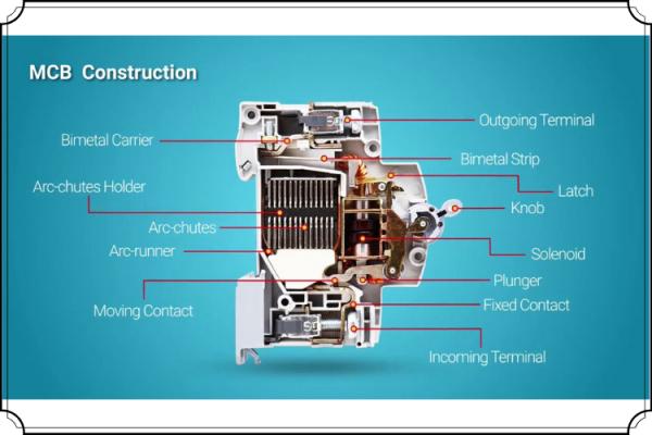 Komponen Panel Listrik