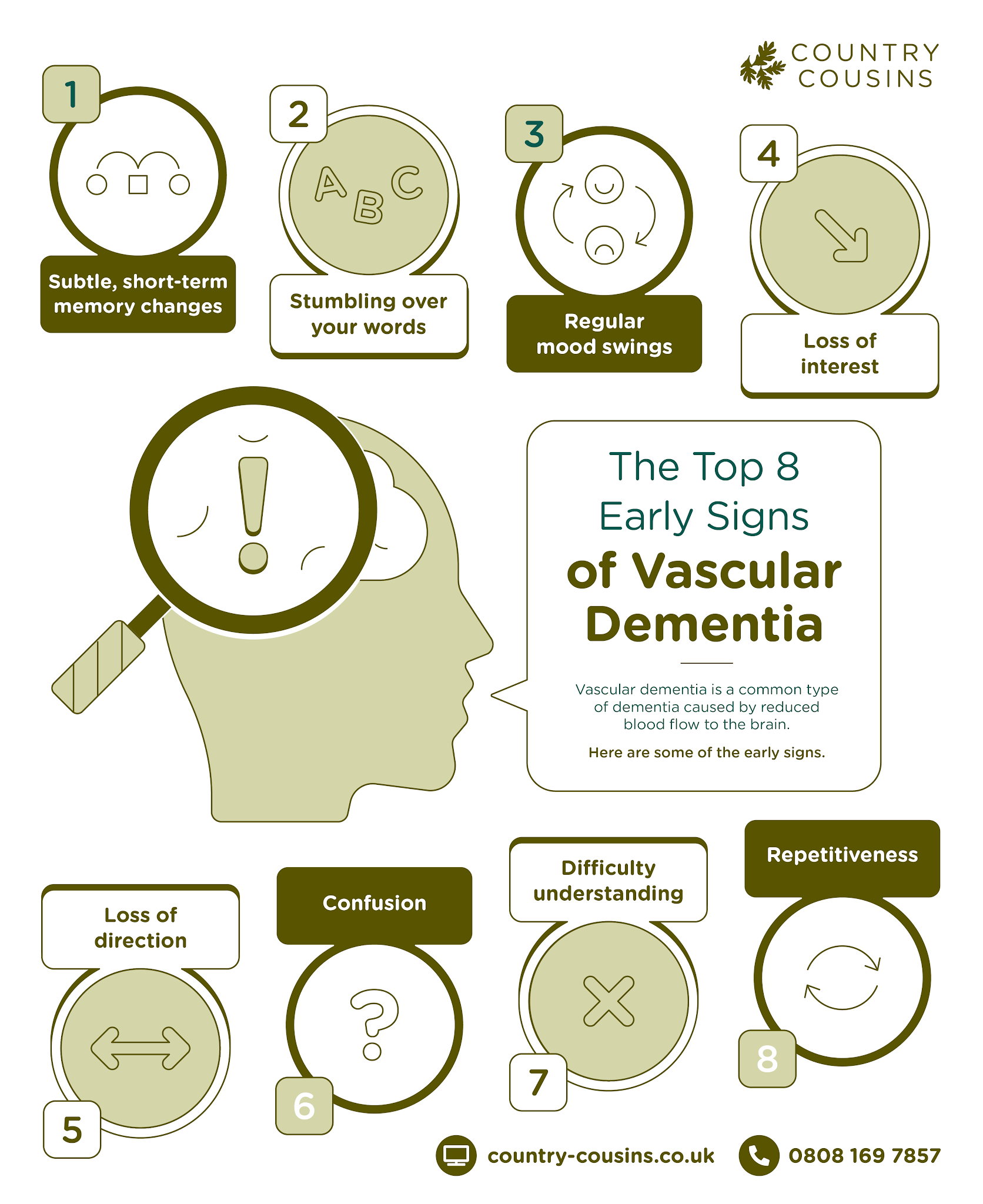 An info-graph that shows The eight early signs of Vascular Dementia that everyone should know