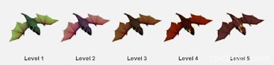 Biaya dan Lamanya Upgrade Dragon
