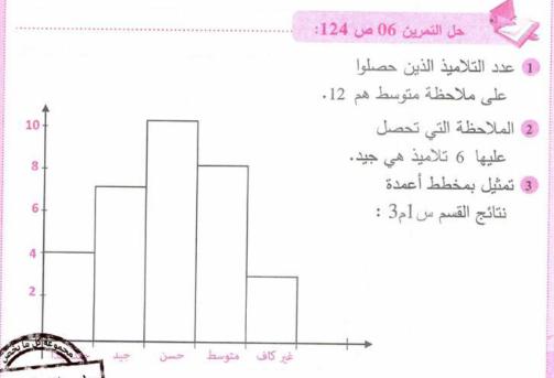 حل تمرين 6 صفحة 124 رياضيات للسنة الأولى متوسط الجيل الثاني