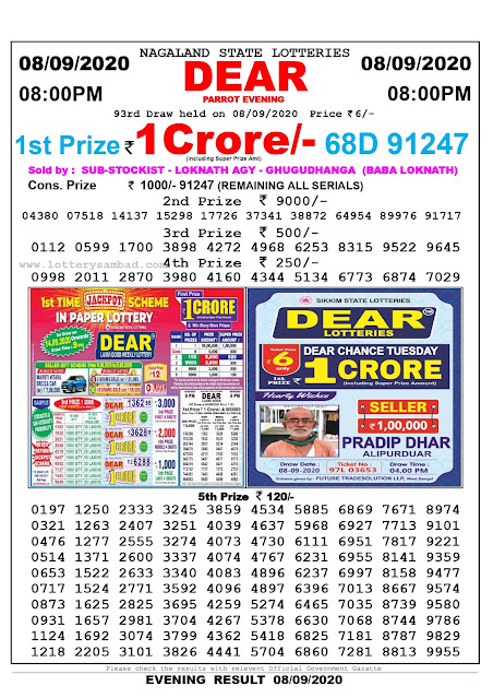 Lottery Sambad Result 08.09.2020 Dear Parrot Evening 8:00 pm