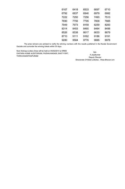 Kerala lottery result of Akshaya (AK-122-2) on  29 January 2014
