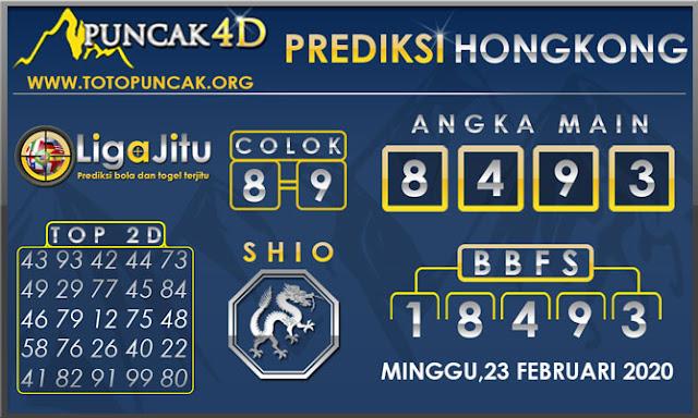 PREDIKSI TOGEL HONGKONG PUNCAK4D 23 FEBRUARI 2020