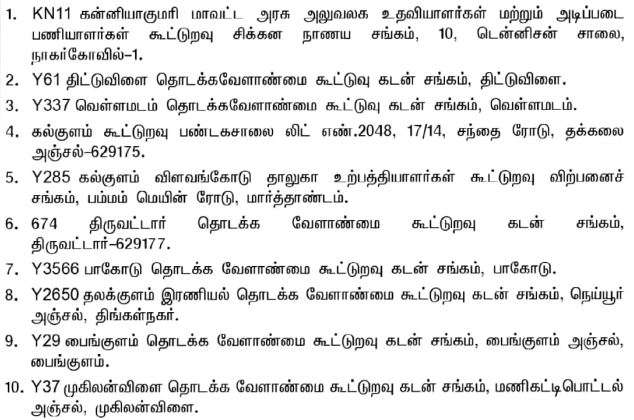 kanyakumari-ration-shop-application-form-sales-office-address