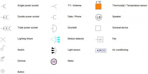 Dimmer Symbols Electrical Free Download - Free Image DiagramFree Image Diagram - blogger