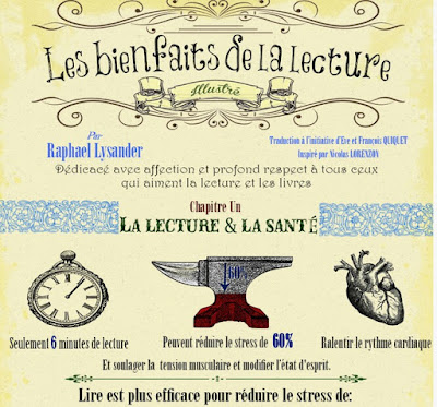 https://metamorphosisj.wordpress.com/2016/02/22/les-bienfaits-de-la-lecture/