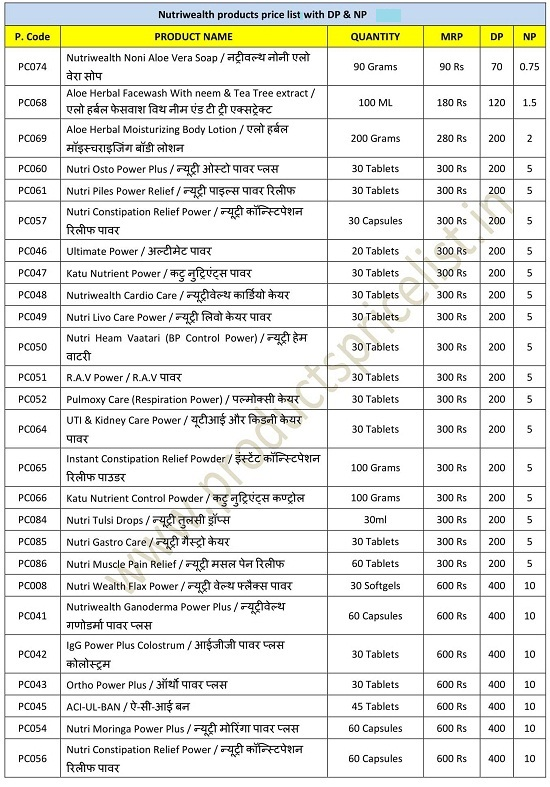 Nutriwealth Network products price list