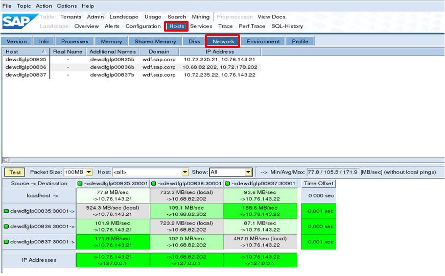 Helping Notes: 2081065 - Troubleshooting SAP HANA Network