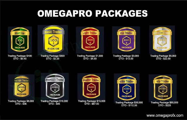 OmegaPro Packages