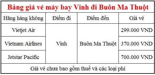 Giá vé máy bay Vinh đi Buôn Ma Thuột