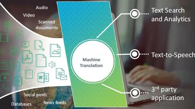 مترجم أفضل بكثير من مترجم قوقل يقدم ترجمة بدقة عالية