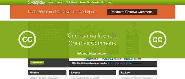 ¿Qué es una licencia Creative Commons?