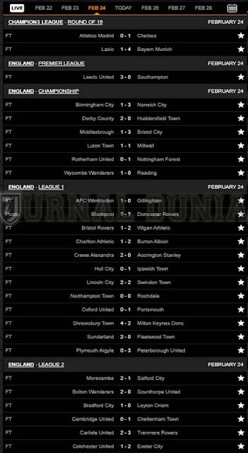 Hasil Pertandingan Sepakbola Tadi Malam, Rabu Tgl 24 - 25 Februari 2021