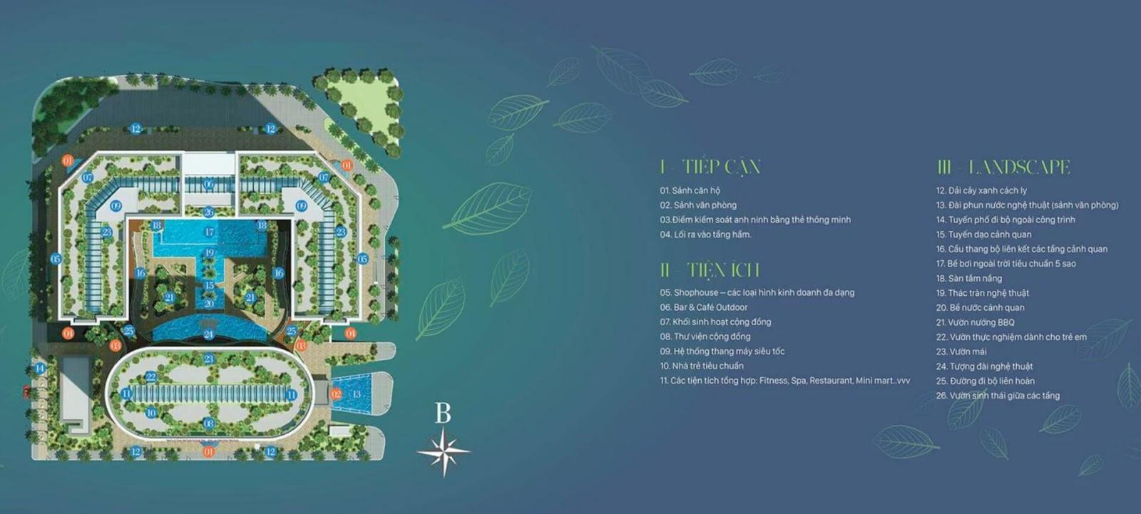 Bản đồ tiện ích dự án Sunshine Garden Minh Khai
