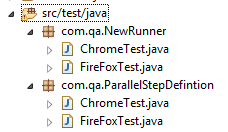 Parallel/Cross Browser Testing in Cucumber-Junit - QA Automation
